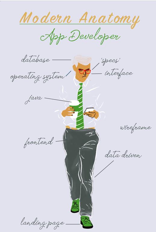modern anatomy zapp developer java landing page silver man illustration medical humor frontend interface colorful contemporary abstract illustration aumenstudios aumen graphic design kinder kinderboek kinderboeken tekenaar illustratie engels nederland